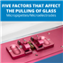 Five Factors That Affect The Pulling Of Glass Micropipettes