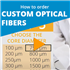 How to Order Custom Qualified Optical Fiber
